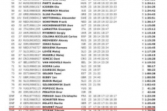 Vysledky2_ME_MTB_2009